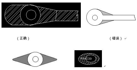 对于插件式的元器件,为避免焊接时出现铜箔断现象,且单面的连接盘应用铜箔完全包覆;而双面板最小要求应补泪滴;