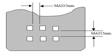 如果PCB上有大面积地线和电源线区(面积超过500平方毫米),应局部开窗口或设计为网格的填充(FILL)。