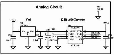 图1、图2、图4和图5中布线的模拟部分电路原理图