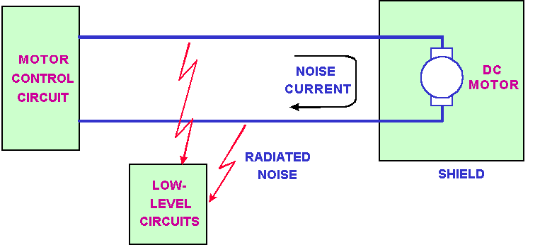 印刷电路板设计布局指导原则(上)