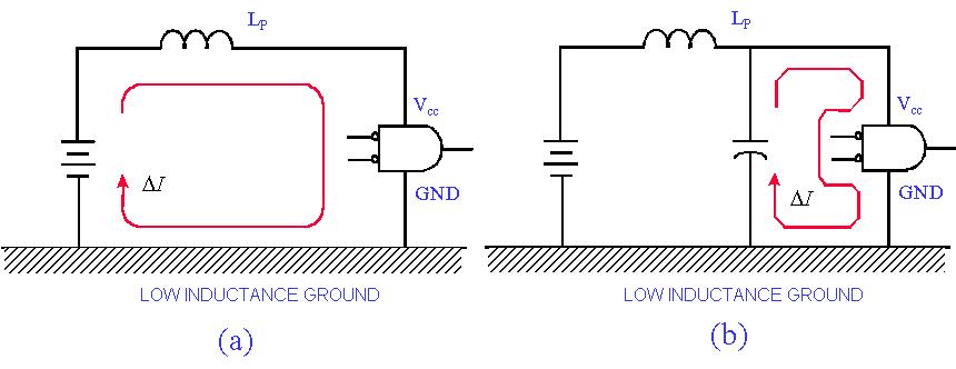 PCB设计布局之前应先注意将元件放置(placement)在适当的位置,一方面需考虑电路板外部接线端子的位置,另一方面也需考虑不同性质的电路应予以适当的区隔。低阶类比、高速数位以及噪音电路(继电器、高电流开关等等)应加以分隔以降低子系统间的藕合。当放置元件时,应同时考虑子系统电路间的内部电路绕线,特别是时序及震荡电路。为了去除EMI的潜在问题,应该系统化的检查元件放置与线路布局,返覆检视及修正布线一直到确定所有的EMI风险降低到最低为止,简而言之,事先的防范是将低EMI干扰问题的首要原则。图6说明不同性质