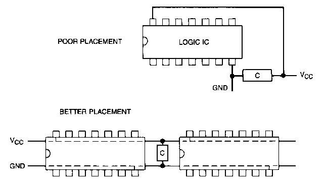 印刷电路板设计布局指导原则(中)