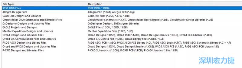深圳宏力捷发现,AD是对导入第三人设计文件支持最好的,这里截取下AD导入功能对第三方设计软件及其对应的文件后缀的说明。